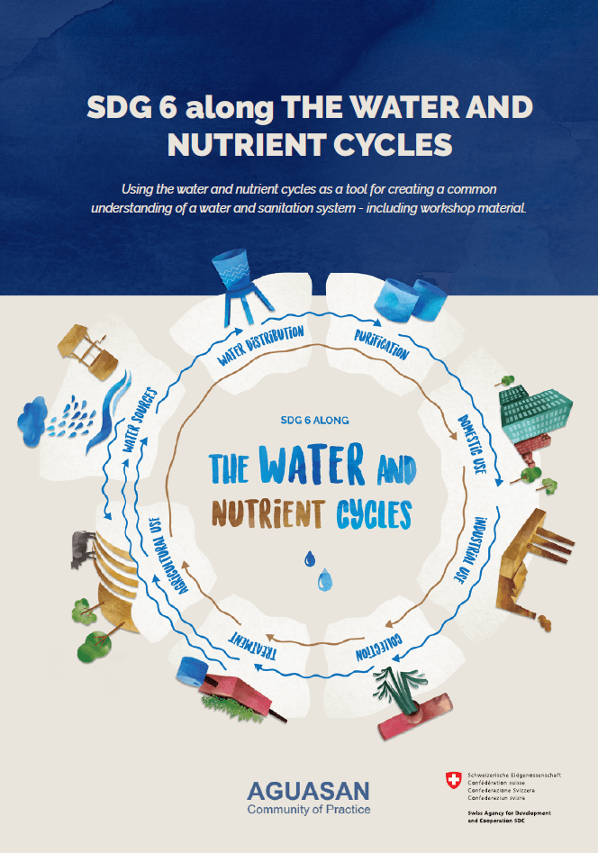 Aguasan Publication: SDG 6 along the water and nutrient cycle